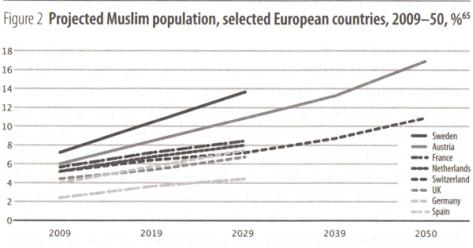 eurabia mmm pop 2025