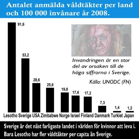 mirant rapes-in-sweden-1